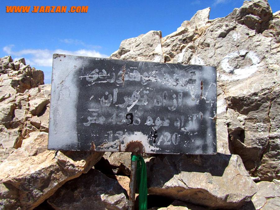 تابلو راهنما بر قله آزادکوه